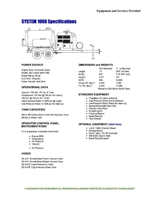 Equipment and Services 2016_2